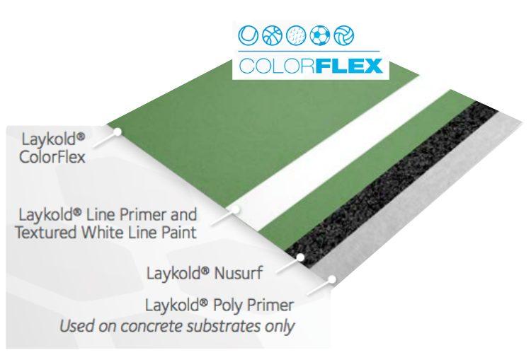 laykold court surfacing color flex