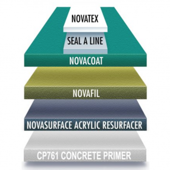 nova court surfacing nova coat