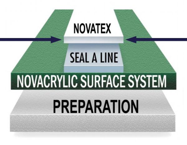 nova court surfacing novatex